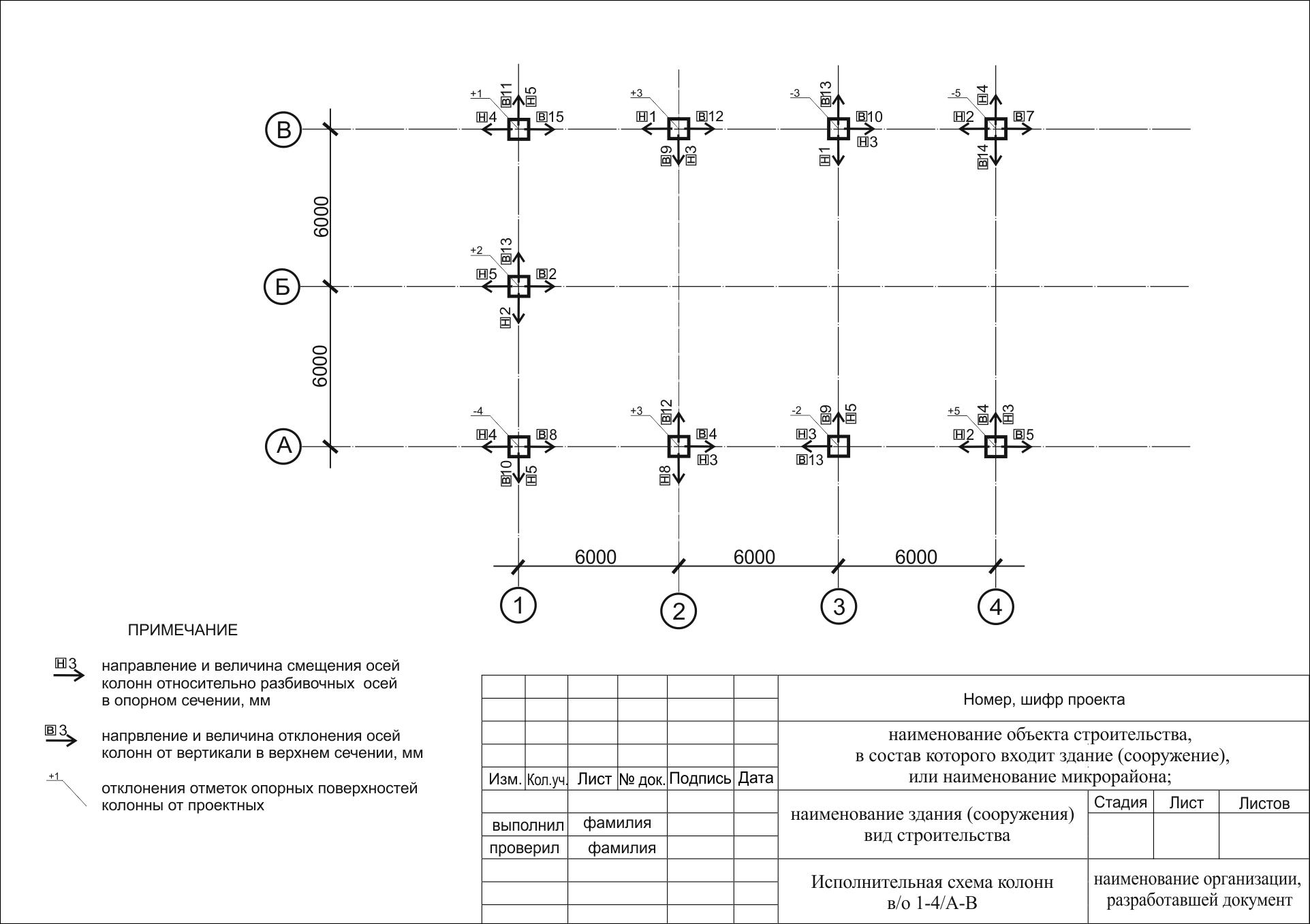 бланки нормативно-строительной документации