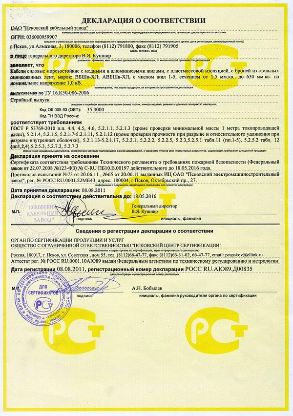 Сертификаты На Кабель Квкбшв
